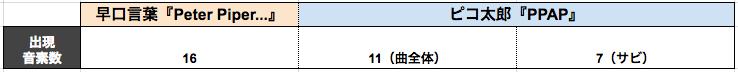 W3948_付表_-_Google_スプレッドシート 3